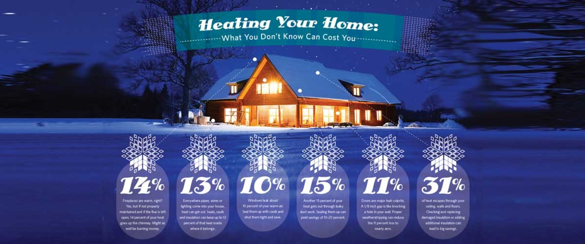 Energy Efficient Home Heating Tips